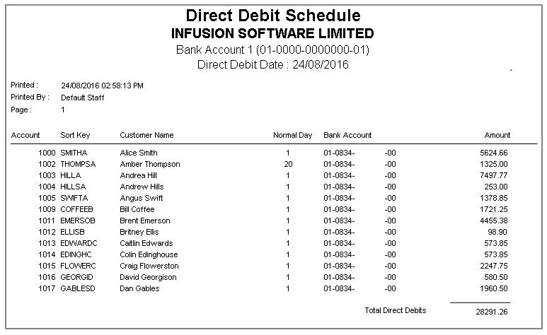 DD Schedule