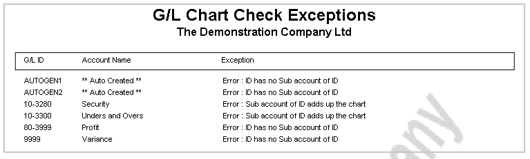 GL Chart Exception