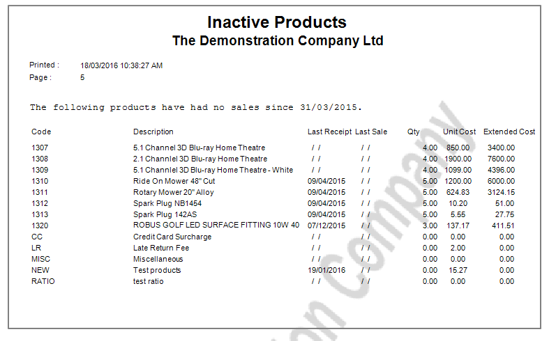 Inactive Report Result
