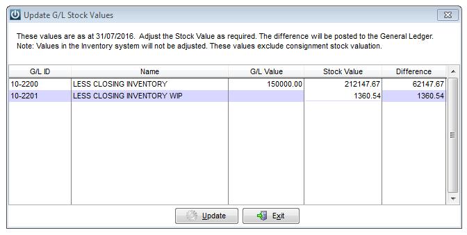 Managing Stock Update GL inc WIP