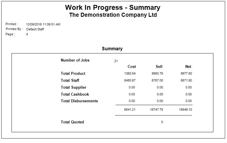 Managing Stock WIP Report